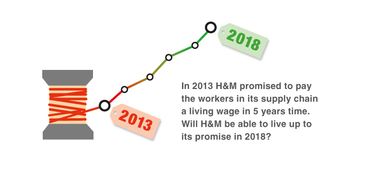 Will H&M deliver on its promise to pay a living wage in 2018?