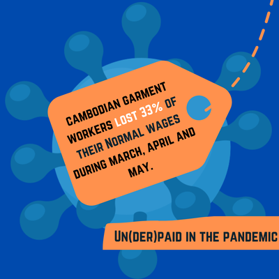 Report: Un(der)paid in the pandemic: An estimate of what the garment industry owes its workers